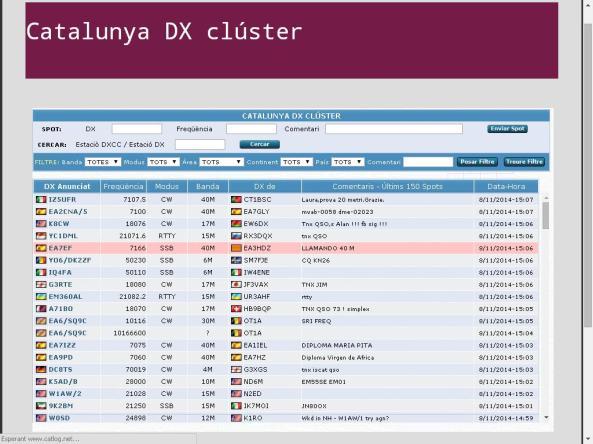 Catalunya_DX_Cluster