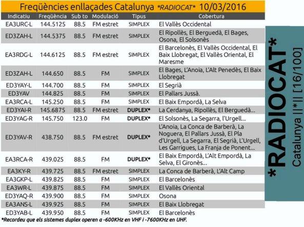RadioCAT (10-03-2016)
