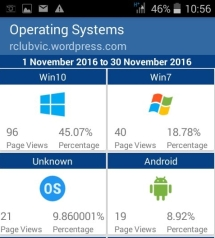 sistemes_operatius-2
