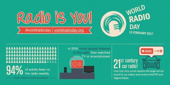 dia-mundial-de-la-radio