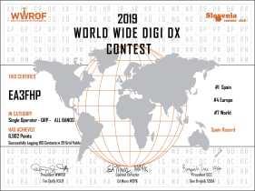 EA3FHP_WWDIGI_2019_DIGI_certificate